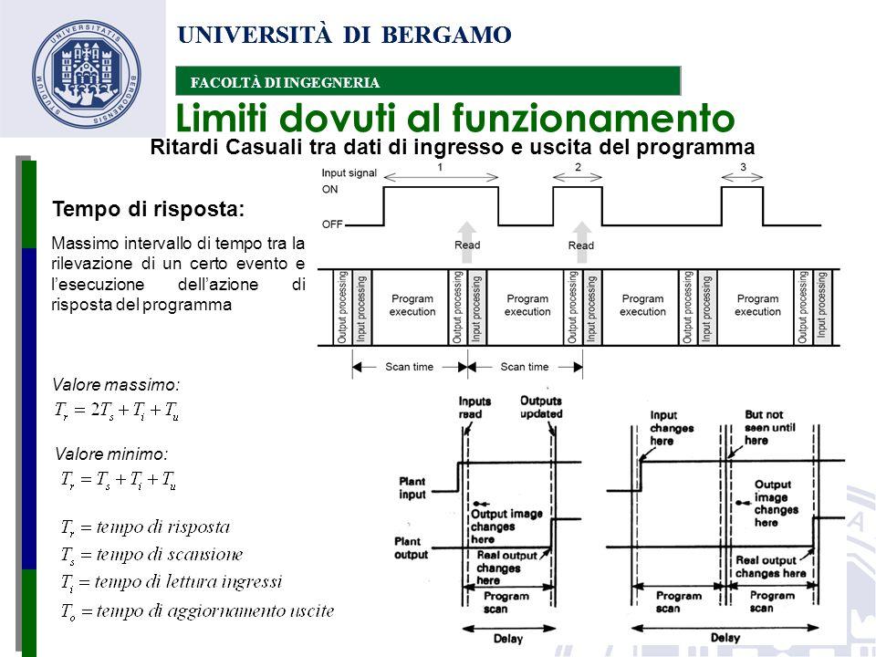 UNIVERSITÀ DI BERGAMO FACOLTÀ DI INGEGNERIA UNIVERSITÀ DI BERGAMO FACOLTÀ DI INGEGNERIA UNIVERSITÀ DI BERGAMO FACOLTÀ DI INGEGNERIA Modalità operative ESECUZIONE: vengono eseguiti i programmi utente; le uscite vengono aggiornate in base agli ingressi VALIDAZIONE: I programmi vengono eseguiti ma l'aggiornamento delle uscite è disabilitato (modalità di verifica)  PROGRAMMAZIONE: modalità utilizzata per caricare il codice nella memoria del PLC