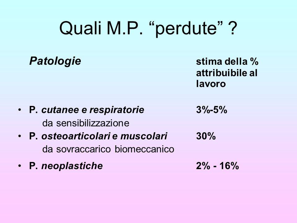 Quali M.P. perdute . Patologie stima della % attribuibile al lavoro P.