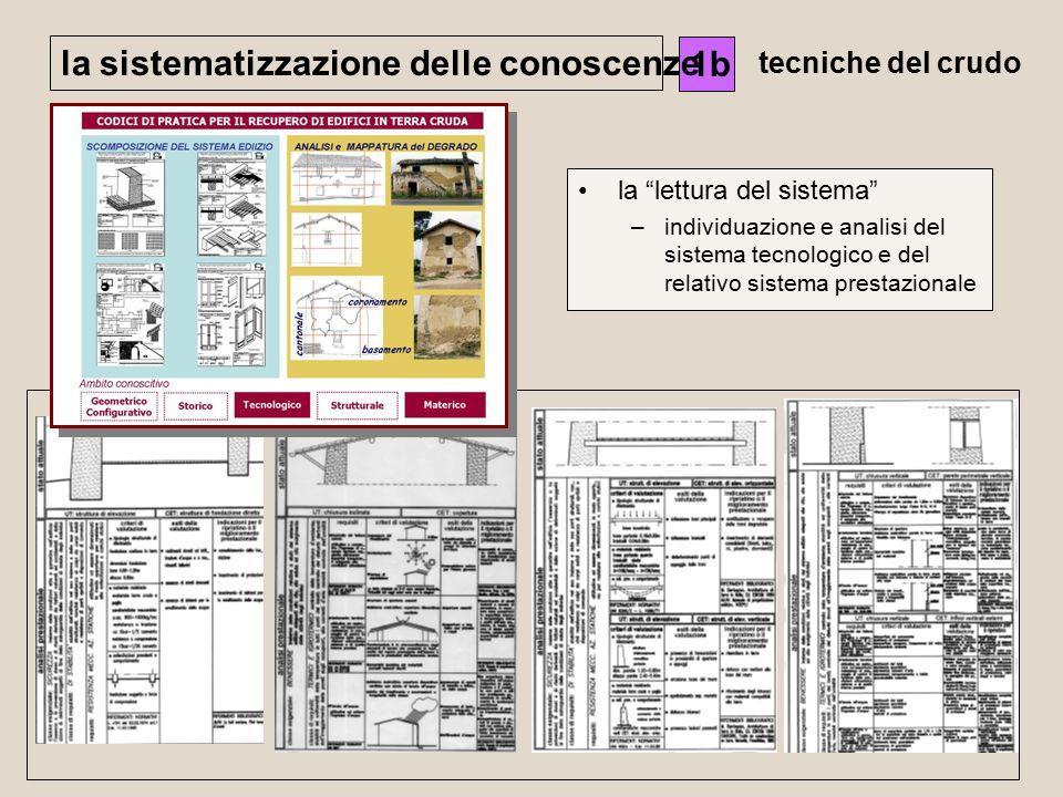 la lettura del sistema –individuazione e analisi del sistema tecnologico e del relativo sistema prestazionale 1b la sistematizzazione delle conoscenze tecniche del crudo