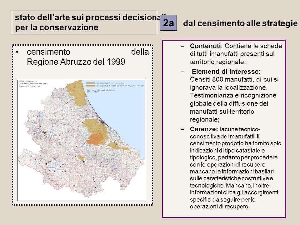 censimento della Regione Abruzzo del 1999 –Contenuti: Contiene le schede di tutti imanufatti presenti sul territorio regionale; – Elementi di interesse: Censiti 800 manufatti, di cui si ignorava la localizzazione.