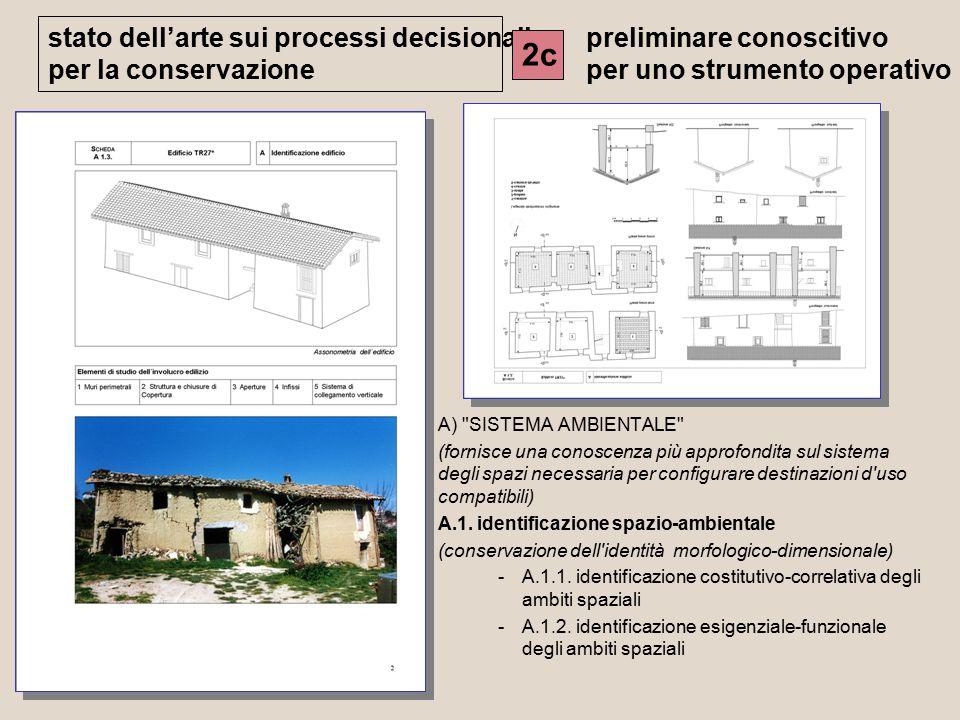A) SISTEMA AMBIENTALE (fornisce una conoscenza più approfondita sul sistema degli spazi necessaria per configurare destinazioni d uso compatibili) A.1.