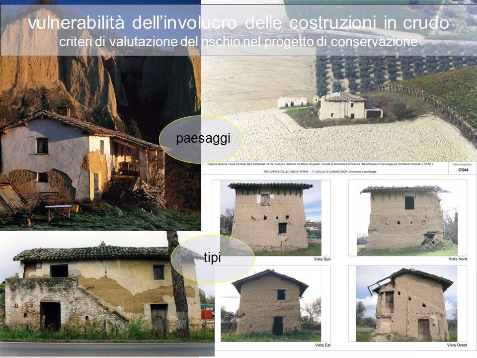 vulnerabilità dell'involucro delle costruzioni in crudo criteri di valutazione del rischio nel progetto di conservazione paesaggi tipi