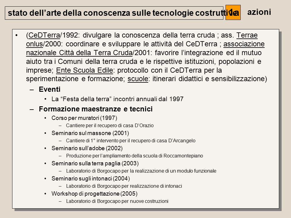 (CeDTerra/1992: divulgare la conoscenza della terra cruda ; ass. Terrae onlus/2000: coordinare e sviluppare le attività del CeDTerra ; associazione na