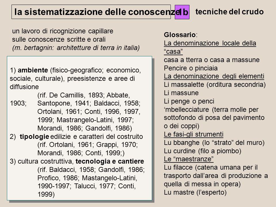 1b la sistematizzazione delle conoscenze tecniche del crudo 1) ambiente (fisico-geografico; economico, sociale, culturale), preesistenze e aree di diffusione (rif.