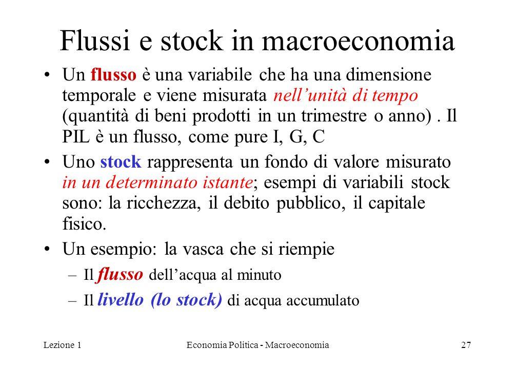 Lezione 1Economia Politica - Macroeconomia27 Flussi e stock in macroeconomia Un flusso è una variabile che ha una dimensione temporale e viene misurata nell'unità di tempo (quantità di beni prodotti in un trimestre o anno).