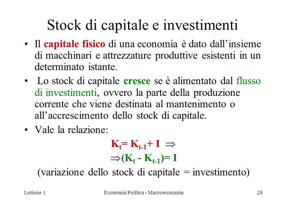Lezione 1Economia Politica - Macroeconomia28 Stock di capitale e investimenti Il capitale fisico di una economia è dato dall'insieme di macchinari e attrezzature produttive esistenti in un determinato istante.