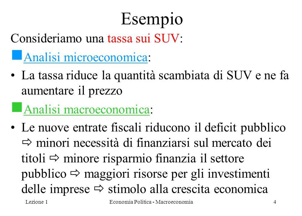 Lezione 1Economia Politica - Macroeconomia5 Le principali variabili della macroeconomia Il Prodotto Interno Lordo (PIL) Il livello generale dei prezzi e l'inflazione Il tasso di disoccupazione