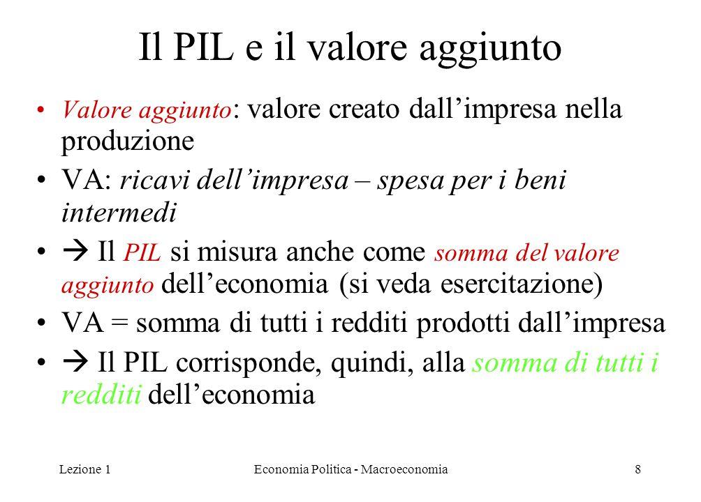Lezione 1Economia Politica - Macroeconomia8 Il PIL e il valore aggiunto Valore aggiunto : valore creato dall'impresa nella produzione VA: ricavi dell'impresa – spesa per i beni intermedi  Il PIL si misura anche come somma del valore aggiunto dell'economia (si veda esercitazione) VA = somma di tutti i redditi prodotti dall'impresa  Il PIL corrisponde, quindi, alla somma di tutti i redditi dell'economia