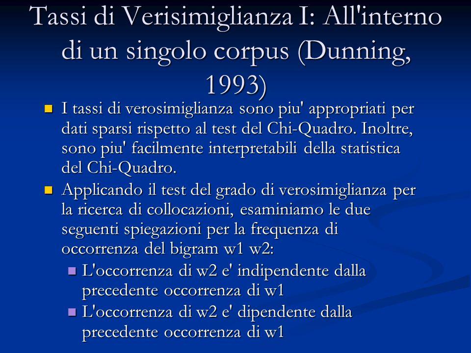 Tassi di Verisimiglianza I: All interno di un singolo corpus (Dunning, 1993) I tassi di verosimiglianza sono piu appropriati per dati sparsi rispetto al test del Chi-Quadro.