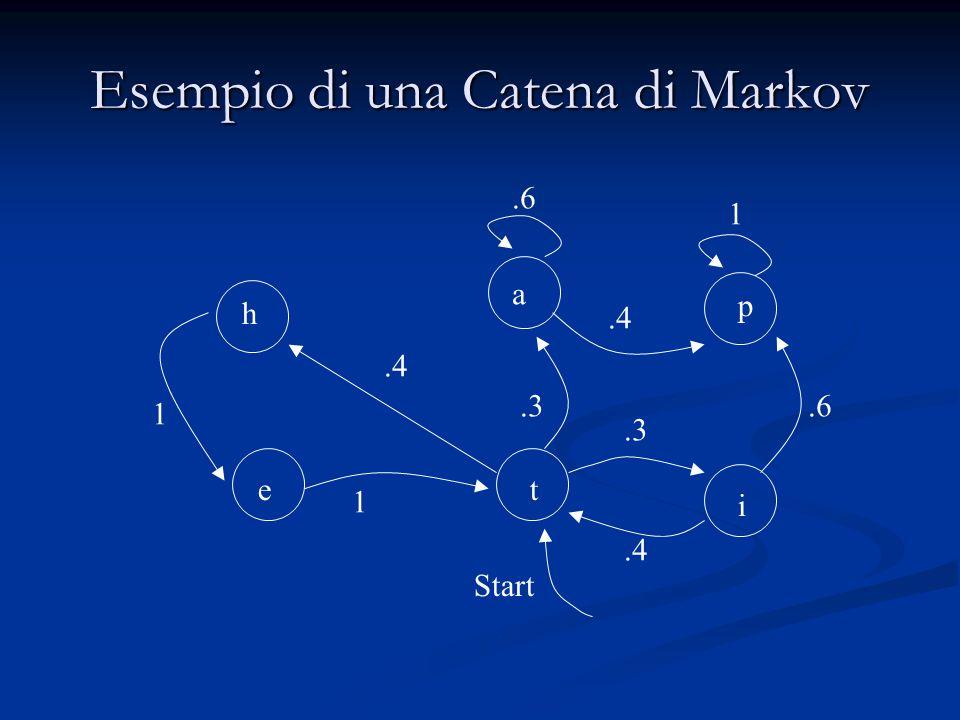 Esempio di una Catena di Markov 1.4 1.3.4.6 1.4 te h a p i Start