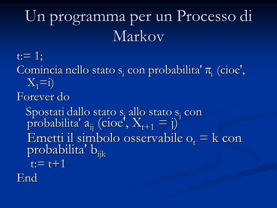 Un programma per un Processo di Markov t:= 1; Comincia nello stato s i con probabilita  i (cioe , X 1 =i) Forever do Spostati dallo stato s i allo stato s j con probabilita a ij (cioe , X t+1 = j) Spostati dallo stato s i allo stato s j con probabilita a ij (cioe , X t+1 = j) Emetti il simbolo osservabile o t = k con probabilita b ijk Emetti il simbolo osservabile o t = k con probabilita b ijk t:= t+1 End