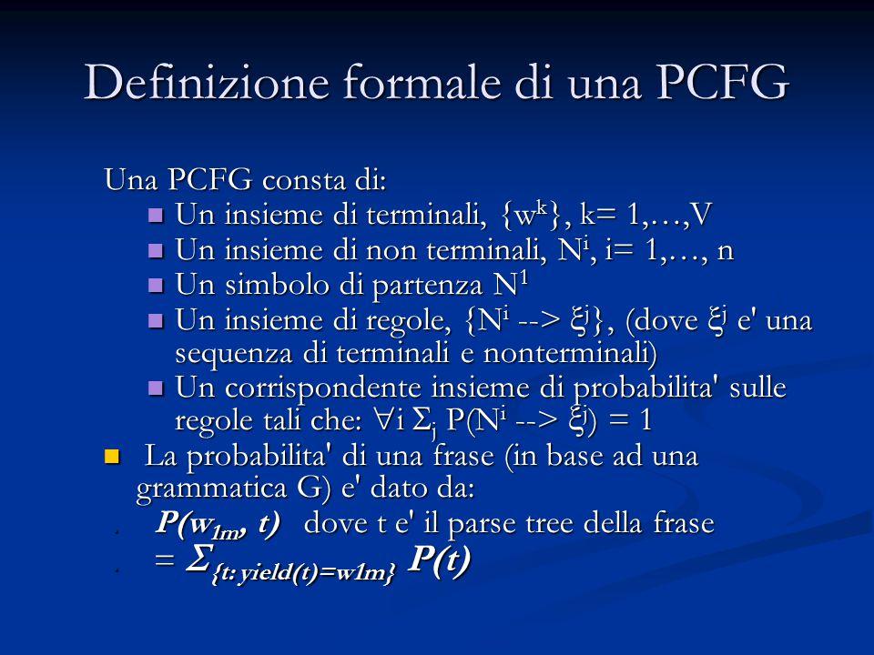 Definizione formale di una PCFG Una PCFG consta di: Un insieme di terminali, {w k }, k= 1,…,V Un insieme di terminali, {w k }, k= 1,…,V Un insieme di non terminali, N i, i= 1,…, n Un insieme di non terminali, N i, i= 1,…, n Un simbolo di partenza N 1 Un simbolo di partenza N 1 Un insieme di regole, {N i -->  j }, (dove  j e una sequenza di terminali e nonterminali) Un insieme di regole, {N i -->  j }, (dove  j e una sequenza di terminali e nonterminali) Un corrispondente insieme di probabilita sulle regole tali che:  i  j P(N i -->  j ) = 1 Un corrispondente insieme di probabilita sulle regole tali che:  i  j P(N i -->  j ) = 1 La probabilita di una frase (in base ad una grammatica G) e dato da: La probabilita di una frase (in base ad una grammatica G) e dato da:.
