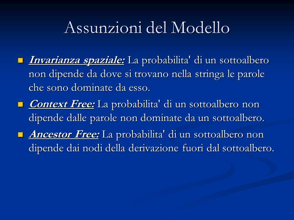 Assunzioni del Modello Invarianza spaziale: La probabilita di un sottoalbero non dipende da dove si trovano nella stringa le parole che sono dominate da esso.