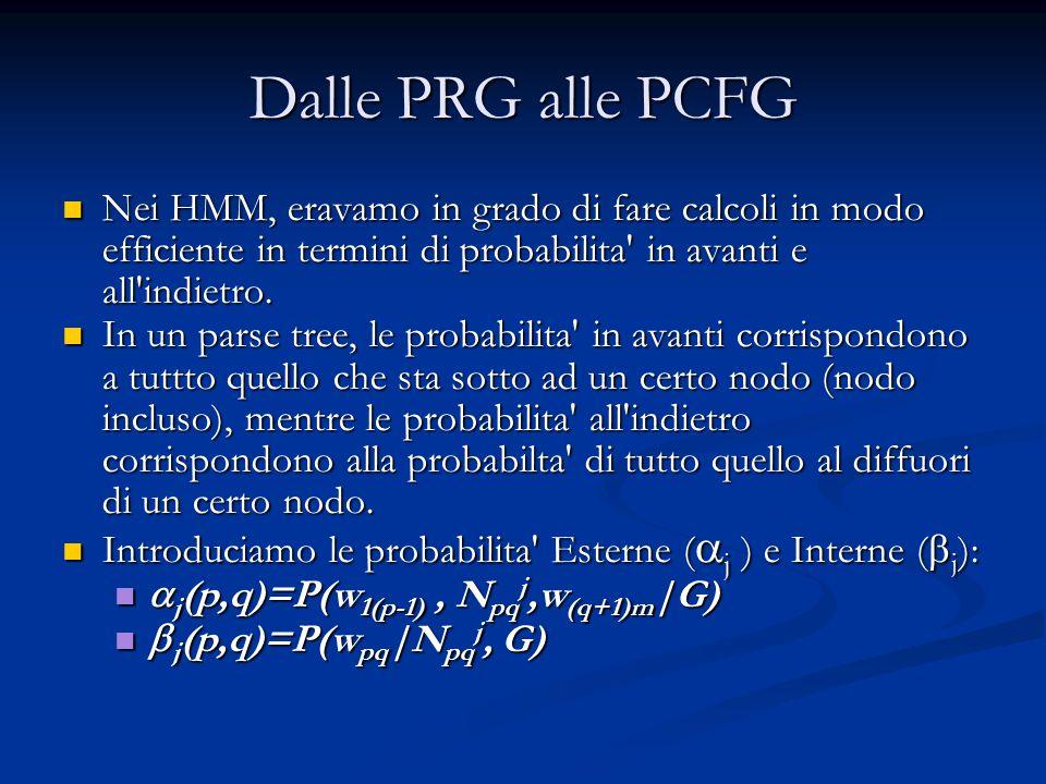 Dalle PRG alle PCFG Nei HMM, eravamo in grado di fare calcoli in modo efficiente in termini di probabilita' in avanti e all'indietro. Nei HMM, eravamo