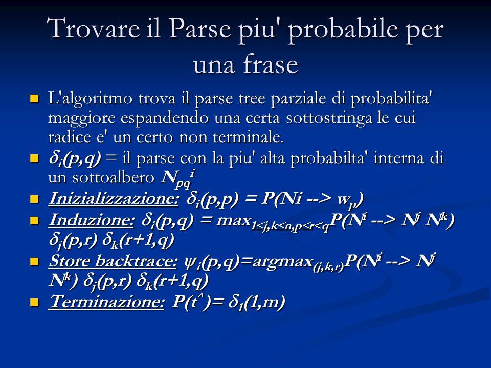 Trovare il Parse piu probabile per una frase L algoritmo trova il parse tree parziale di probabilita maggiore espandendo una certa sottostringa le cui radice e un certo non terminale.
