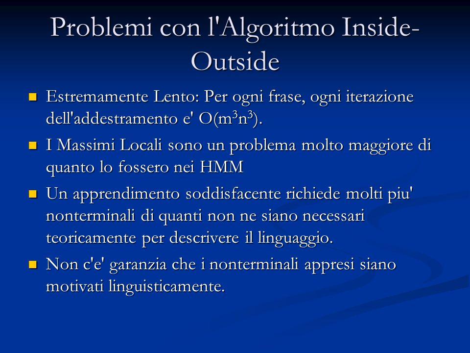 Problemi con l'Algoritmo Inside- Outside Estremamente Lento: Per ogni frase, ogni iterazione dell'addestramento e' O(m 3 n 3 ). Estremamente Lento: Pe