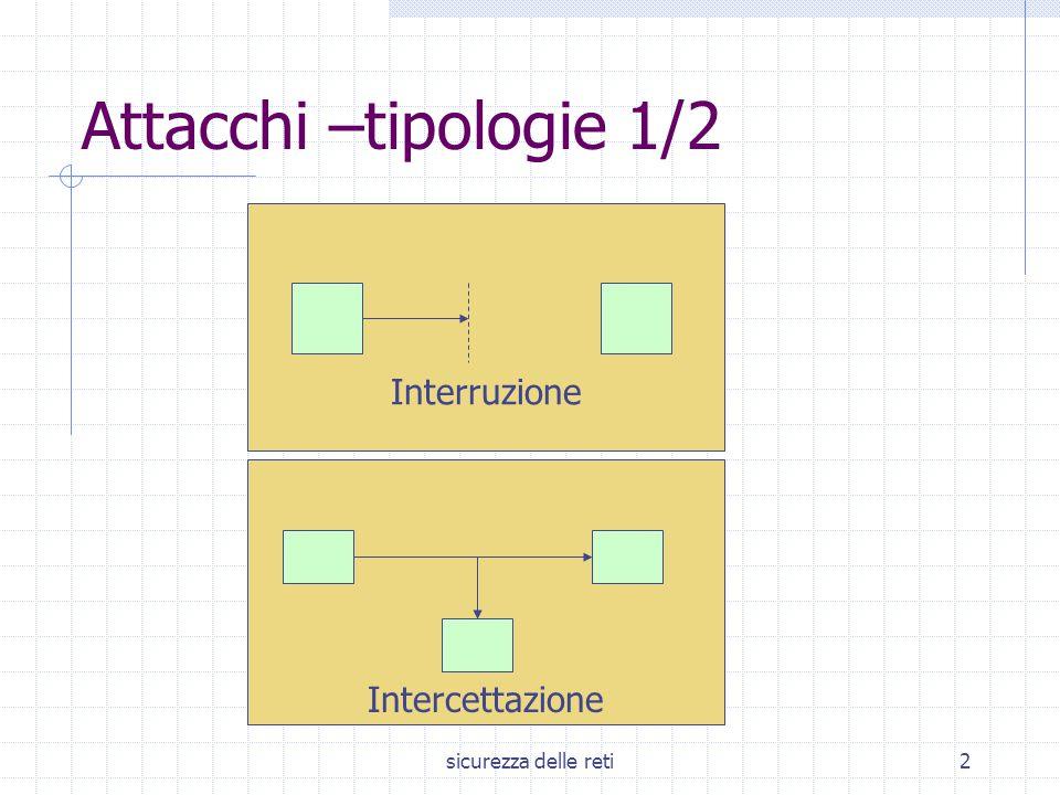 sicurezza delle reti2 Attacchi –tipologie 1/2 Interruzione Intercettazione