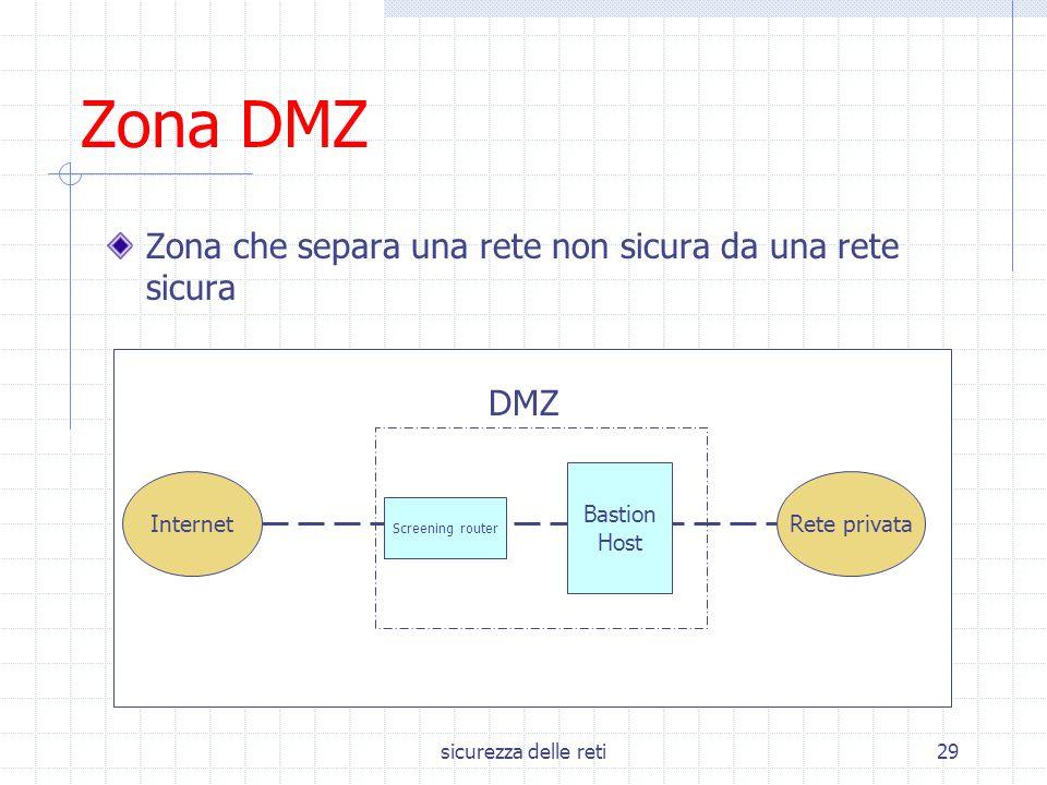 sicurezza delle reti29 Zona DMZ Zona che separa una rete non sicura da una rete sicura InternetRete privata Screening router Bastion Host DMZ
