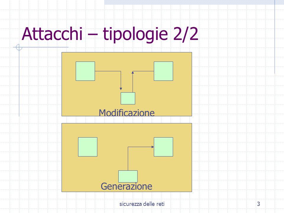 sicurezza delle reti3 Attacchi – tipologie 2/2 Modificazione Generazione
