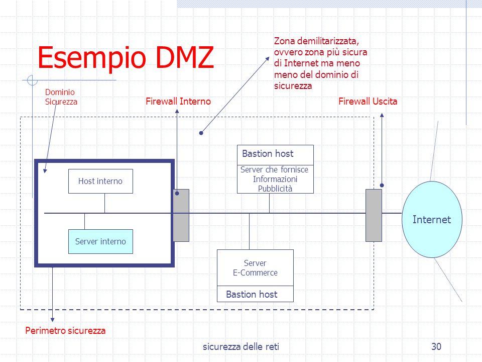 sicurezza delle reti30 Esempio DMZ Internet Dominio Sicurezza Host interno Server interno Firewall Interno Perimetro sicurezza Server che fornisce Inf