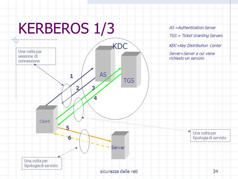 sicurezza delle reti34 KERBEROS 1/3 Client KDC AS TGS Server AS =Authentication Server TGS = Ticket Granting Servers KDC=Key Distribution Center Una v