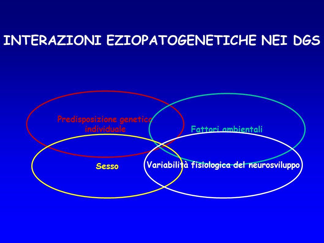INTERAZIONI EZIOPATOGENETICHE NEI DGS Predisposizione genetica individuale Fattori ambientali Sesso Variabilità fisiologica del neurosviluppo