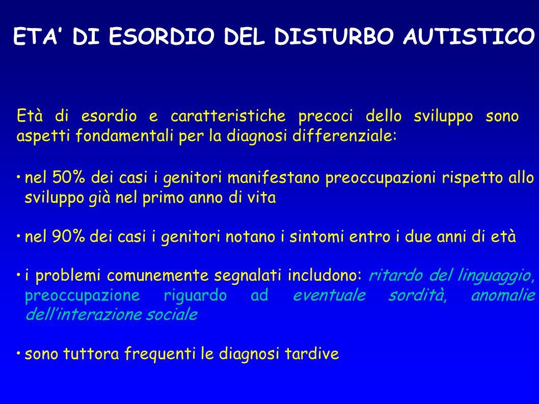 ETA' DI ESORDIO DEL DISTURBO AUTISTICO Età di esordio e caratteristiche precoci dello sviluppo sono aspetti fondamentali per la diagnosi differenziale