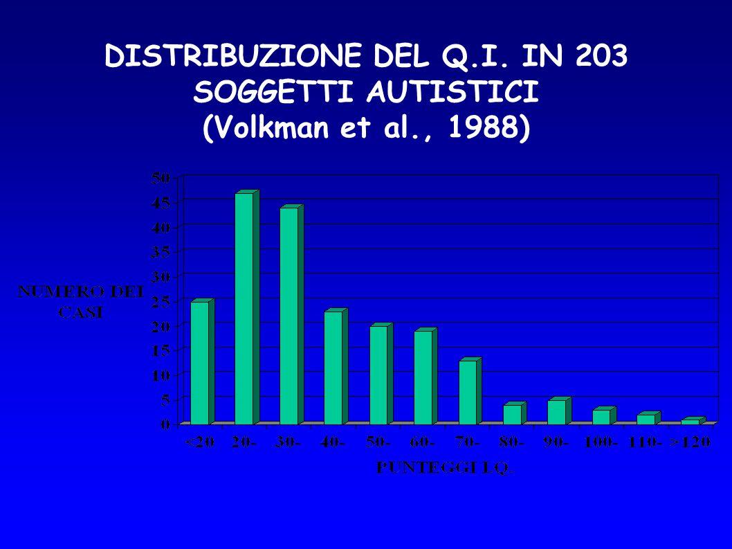 DISTRIBUZIONE DEL Q.I. IN 203 SOGGETTI AUTISTICI (Volkman et al., 1988)