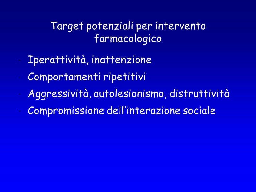 Target potenziali per intervento farmacologico