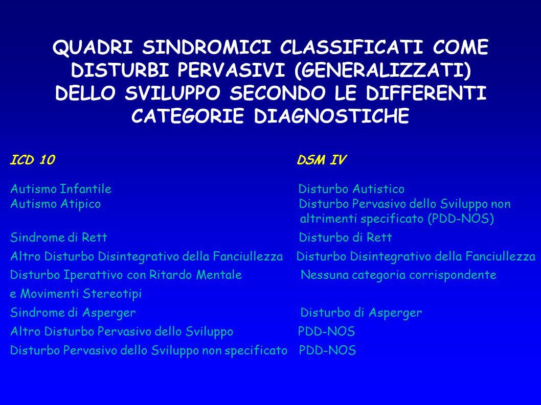 AUTISMO: CONSIDERAZIONI GENERALI Sintomatologia: disturbo nell'interazione sociale, disturbo della comunicazione verbale e non verbale, comportamenti ripetitivi e stereotipi.