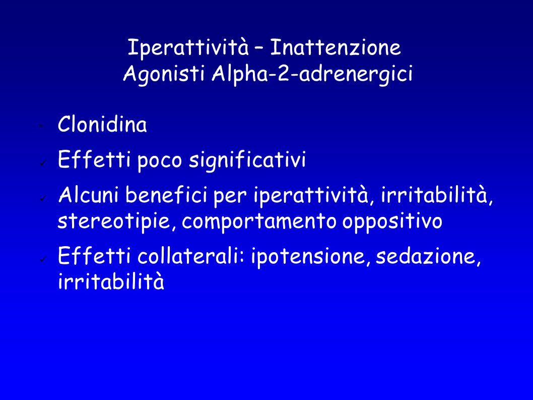 Iperattività – Inattenzione Agonisti Alpha-2-adrenergici