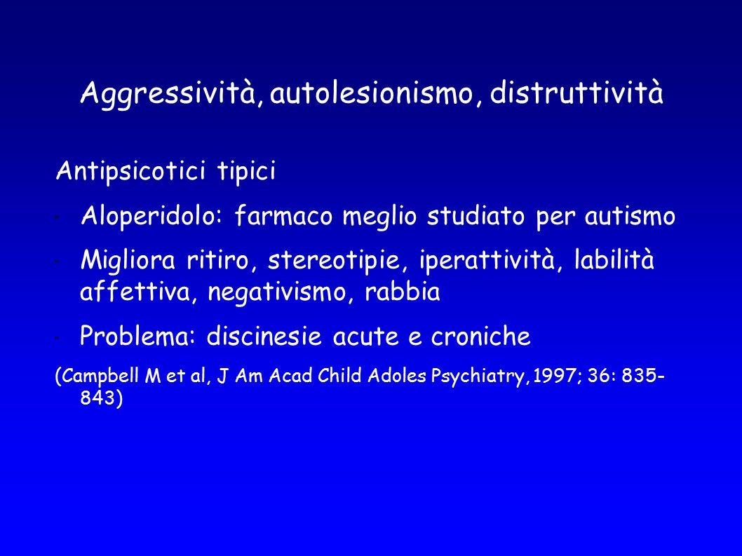 Aggressività, autolesionismo, distruttività Antipsicotici tipici