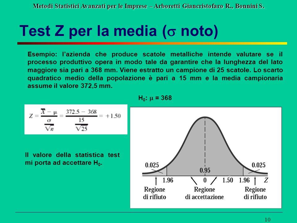 Metodi Statistici Avanzati per le Imprese – Arboretti Giancristofaro R., Bonnini S. 10 Test Z per la media (  noto) Esempio: l'azienda che produce sc