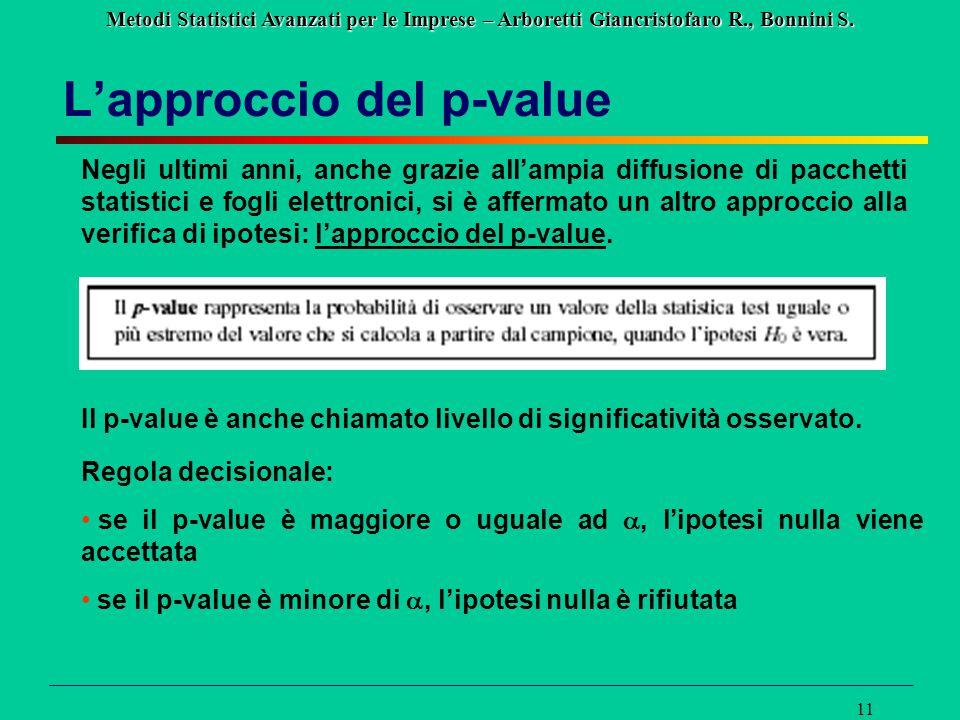 Metodi Statistici Avanzati per le Imprese – Arboretti Giancristofaro R., Bonnini S. 11 L'approccio del p-value Negli ultimi anni, anche grazie all'amp