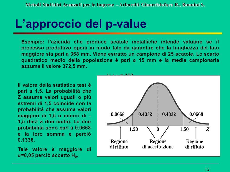 Metodi Statistici Avanzati per le Imprese – Arboretti Giancristofaro R., Bonnini S. 12 L'approccio del p-value Esempio: l'azienda che produce scatole