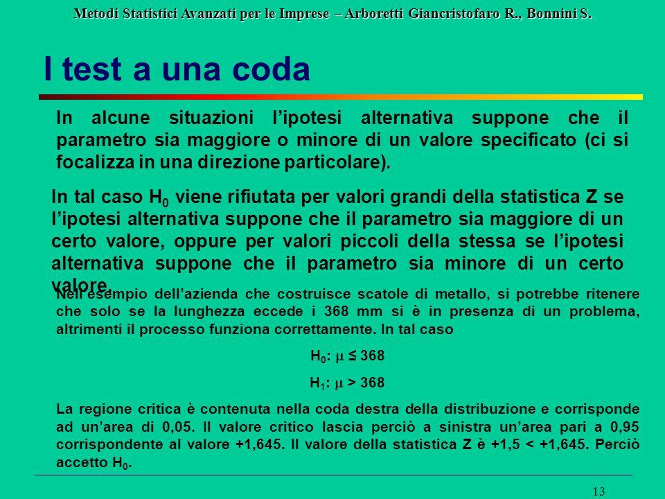 Metodi Statistici Avanzati per le Imprese – Arboretti Giancristofaro R., Bonnini S. 13 I test a una coda In alcune situazioni l'ipotesi alternativa su