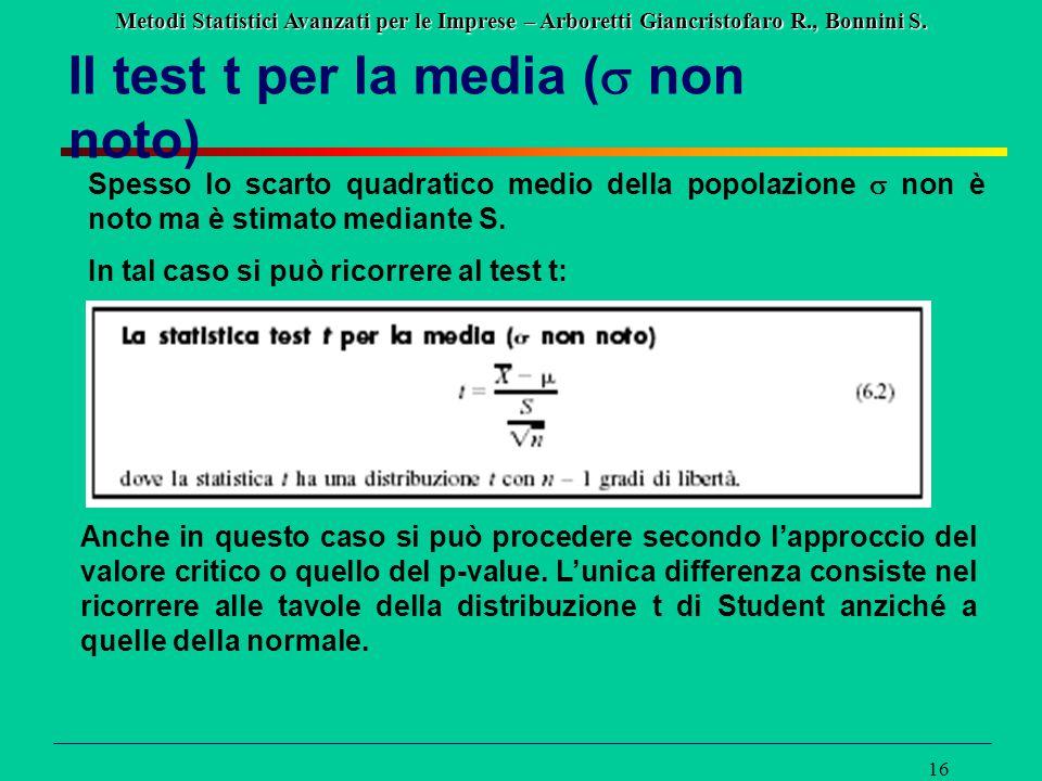 Metodi Statistici Avanzati per le Imprese – Arboretti Giancristofaro R., Bonnini S. 16 Il test t per la media (  non noto) Spesso lo scarto quadratic