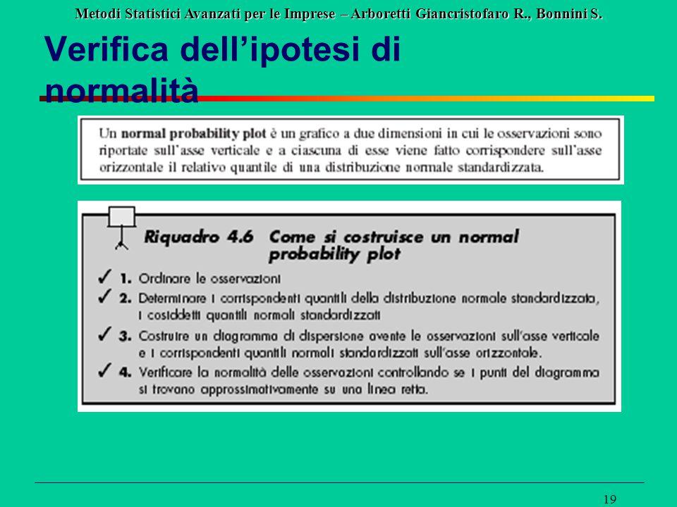 Metodi Statistici Avanzati per le Imprese – Arboretti Giancristofaro R., Bonnini S. 19 Verifica dell'ipotesi di normalità