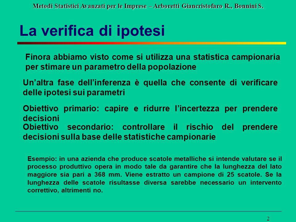 Metodi Statistici Avanzati per le Imprese – Arboretti Giancristofaro R., Bonnini S. 2 La verifica di ipotesi Finora abbiamo visto come si utilizza una