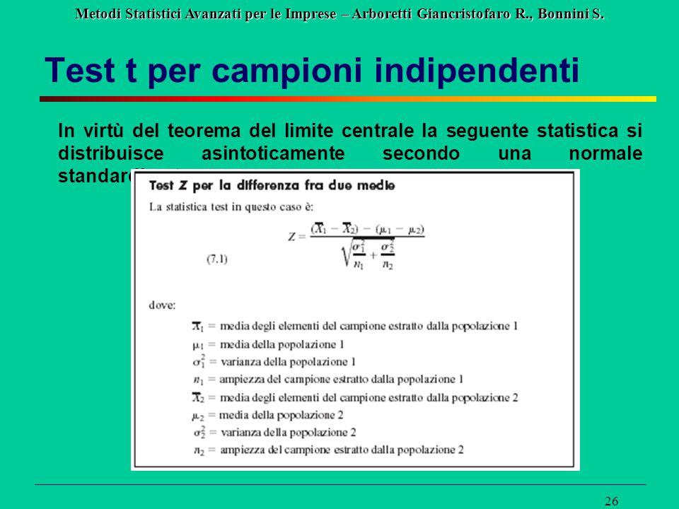 Metodi Statistici Avanzati per le Imprese – Arboretti Giancristofaro R., Bonnini S. 26 Test t per campioni indipendenti In virtù del teorema del limit