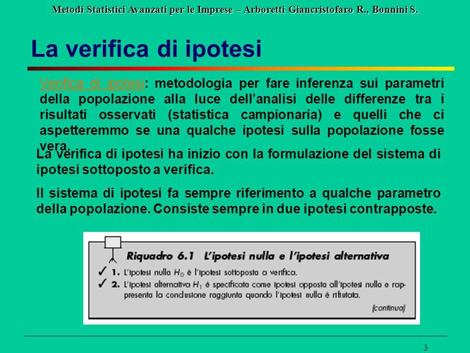 Metodi Statistici Avanzati per le Imprese – Arboretti Giancristofaro R., Bonnini S. 3 La verifica di ipotesi Verifica di ipotesi: metodologia per fare