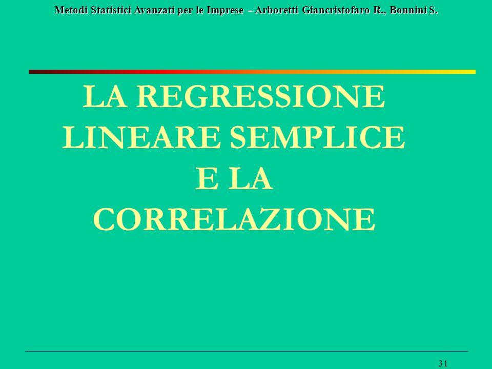 Metodi Statistici Avanzati per le Imprese – Arboretti Giancristofaro R., Bonnini S. 31 LA REGRESSIONE LINEARE SEMPLICE E LA CORRELAZIONE