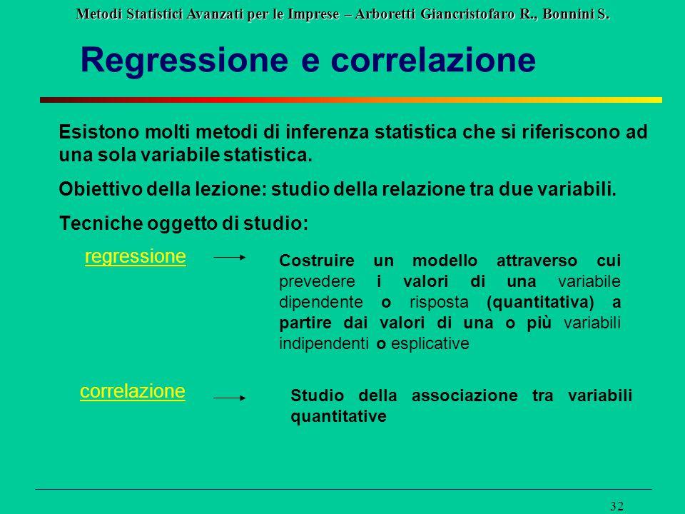 Metodi Statistici Avanzati per le Imprese – Arboretti Giancristofaro R., Bonnini S. 32 Regressione e correlazione Esistono molti metodi di inferenza s