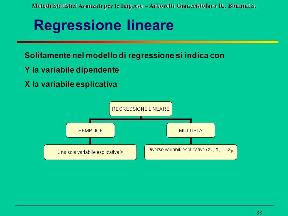 Metodi Statistici Avanzati per le Imprese – Arboretti Giancristofaro R., Bonnini S. 33 Regressione lineare Solitamente nel modello di regressione si i