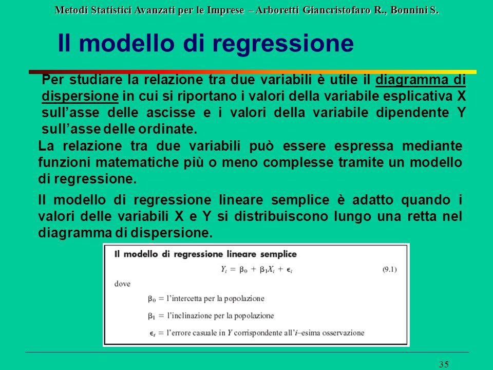 Metodi Statistici Avanzati per le Imprese – Arboretti Giancristofaro R., Bonnini S. 35 Il modello di regressione Per studiare la relazione tra due var