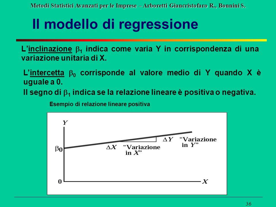Metodi Statistici Avanzati per le Imprese – Arboretti Giancristofaro R., Bonnini S. 36 Il modello di regressione L'inclinazione  1 indica come varia