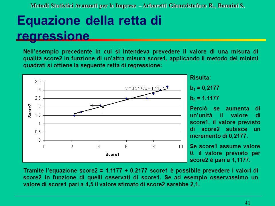 Metodi Statistici Avanzati per le Imprese – Arboretti Giancristofaro R., Bonnini S. 41 Equazione della retta di regressione Nell'esempio precedente in