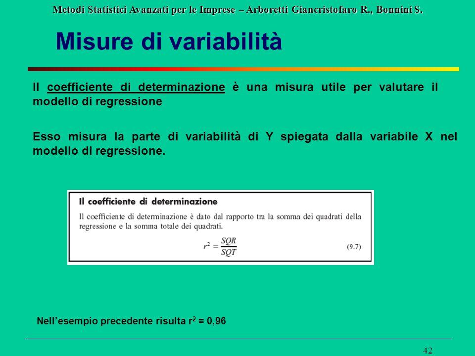 Metodi Statistici Avanzati per le Imprese – Arboretti Giancristofaro R., Bonnini S. 42 Misure di variabilità Il coefficiente di determinazione è una m