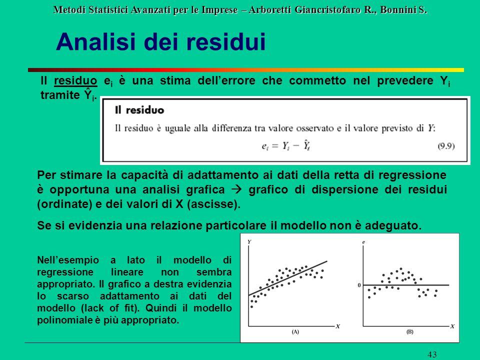 Metodi Statistici Avanzati per le Imprese – Arboretti Giancristofaro R., Bonnini S. 43 Analisi dei residui Il residuo e i è una stima dell'errore che