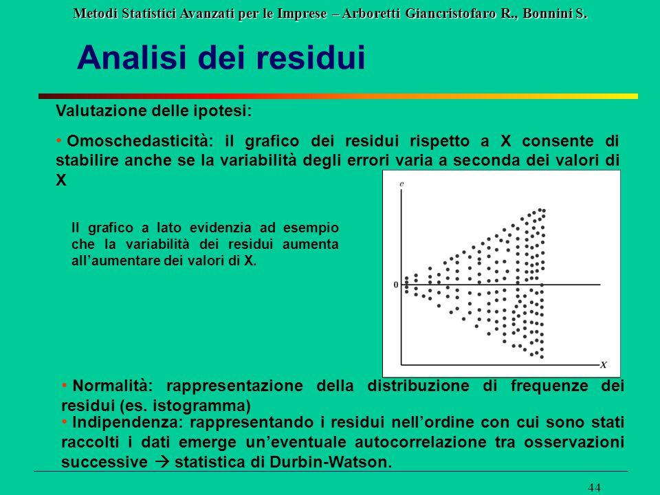Metodi Statistici Avanzati per le Imprese – Arboretti Giancristofaro R., Bonnini S. 44 Analisi dei residui Valutazione delle ipotesi: Omoschedasticità